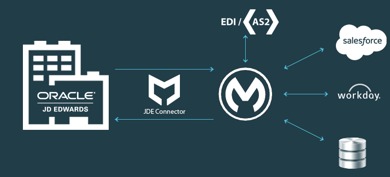 jd-connector3